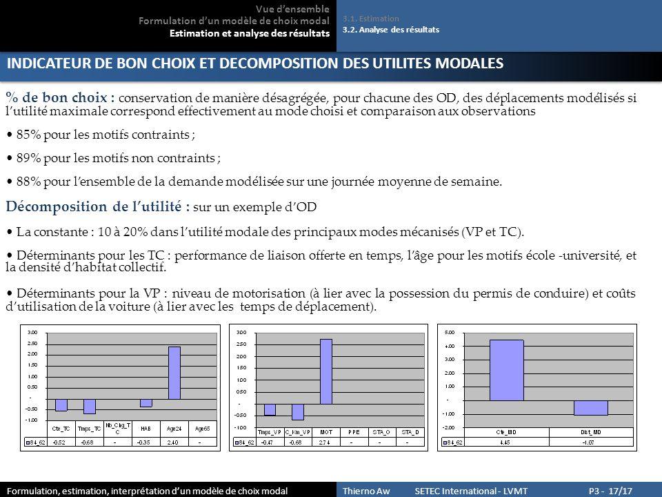 INDICATEUR DE BON CHOIX ET DECOMPOSITION DES UTILITES MODALES 3.1.
