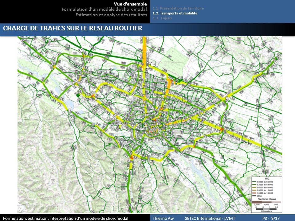 CHARGE DE TRAFICS SUR LE RESEAU DE TRANSPORTS COLLECTIFS 1.1.