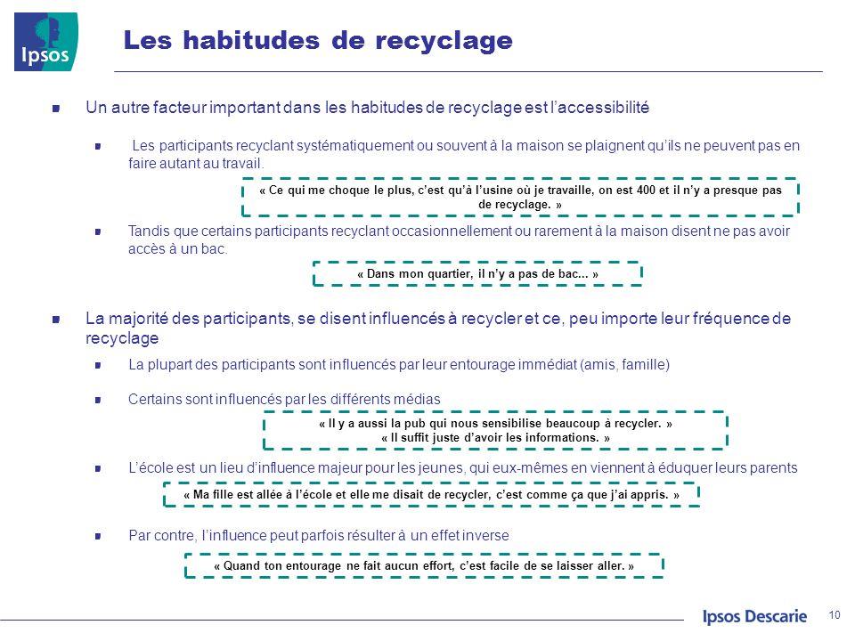 Les habitudes de recyclage 10 Un autre facteur important dans les habitudes de recyclage est laccessibilité Les participants recyclant systématiquemen