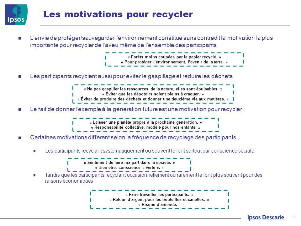Les motivations pour recycler 11 Lenvie de protéger/sauvegarder lenvironnement constitue sans contredit la motivation la plus importante pour recycler