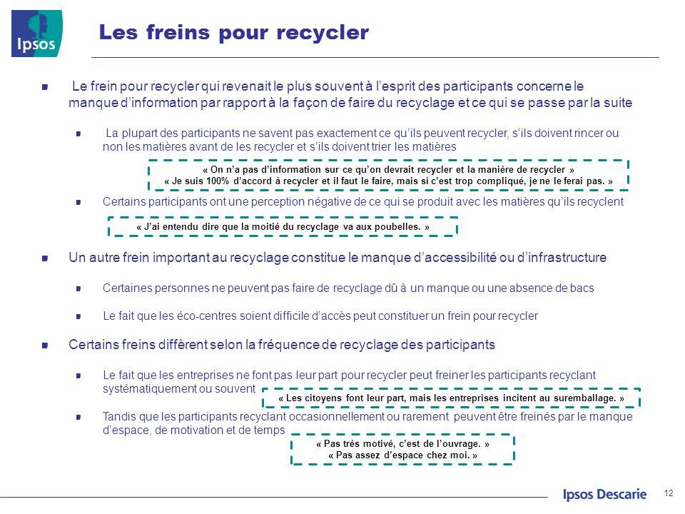 Les freins pour recycler 12 Le frein pour recycler qui revenait le plus souvent à lesprit des participants concerne le manque dinformation par rapport