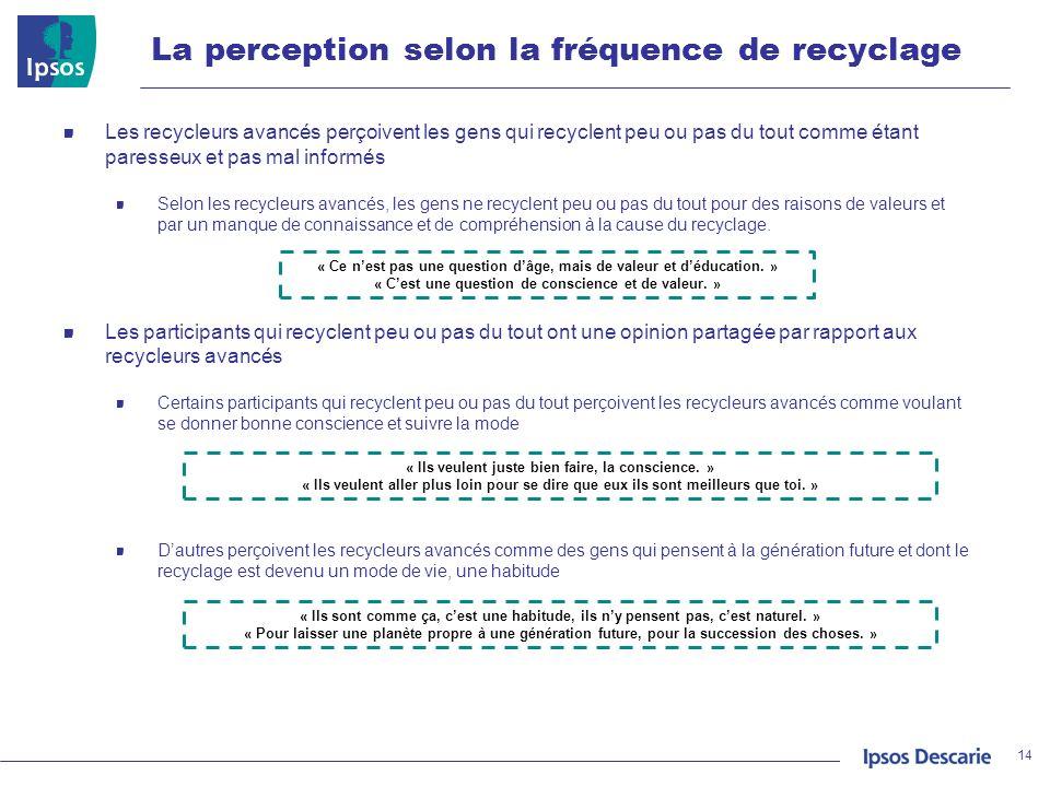 La perception selon la fréquence de recyclage 14 Les recycleurs avancés perçoivent les gens qui recyclent peu ou pas du tout comme étant paresseux et
