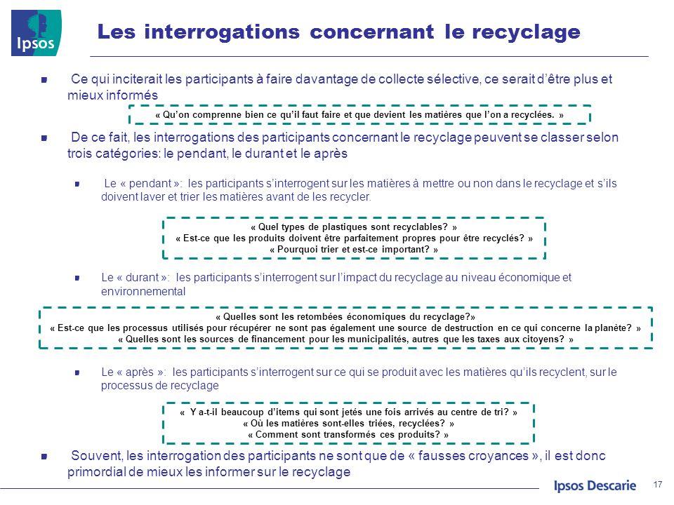 Les interrogations concernant le recyclage 17 Ce qui inciterait les participants à faire davantage de collecte sélective, ce serait dêtre plus et mieu
