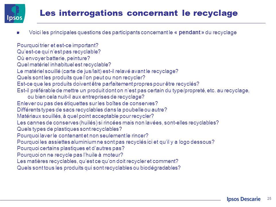Les interrogations concernant le recyclage 25 Voici les principales questions des participants concernant le « pendant » du recyclage Pourquoi trier e
