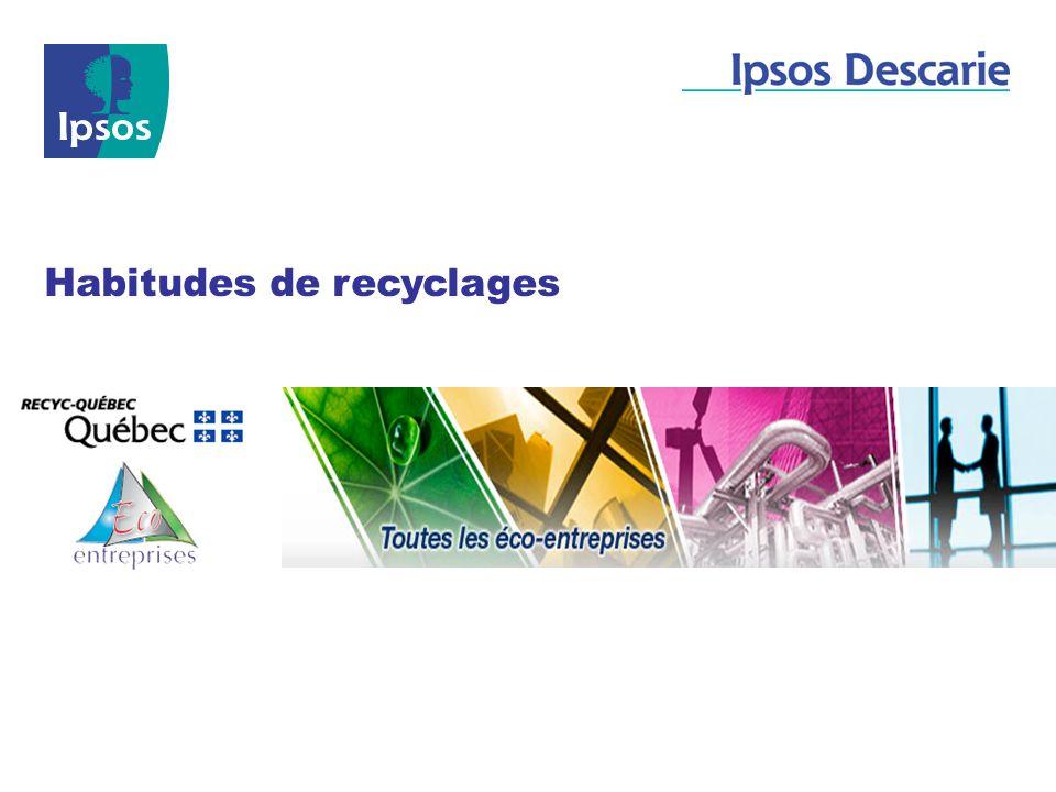 Habitudes de recyclages