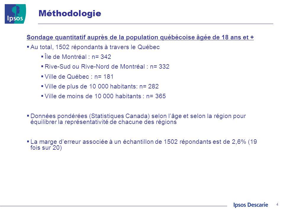 Sondage quantitatif auprès de la population québécoise âgée de 18 ans et + Au total, 1502 répondants à travers le Québec Île de Montréal : n= 342 Rive