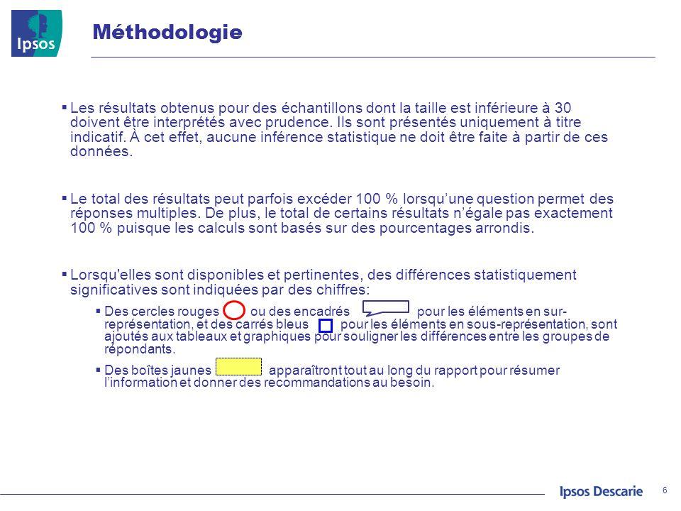 Méthodologie 6 Les résultats obtenus pour des échantillons dont la taille est inférieure à 30 doivent être interprétés avec prudence. Ils sont présent