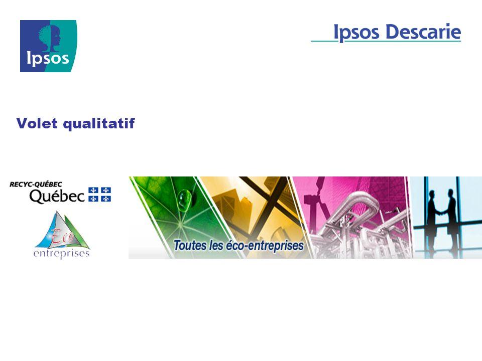 Volet quantitatif : résultats détaillés