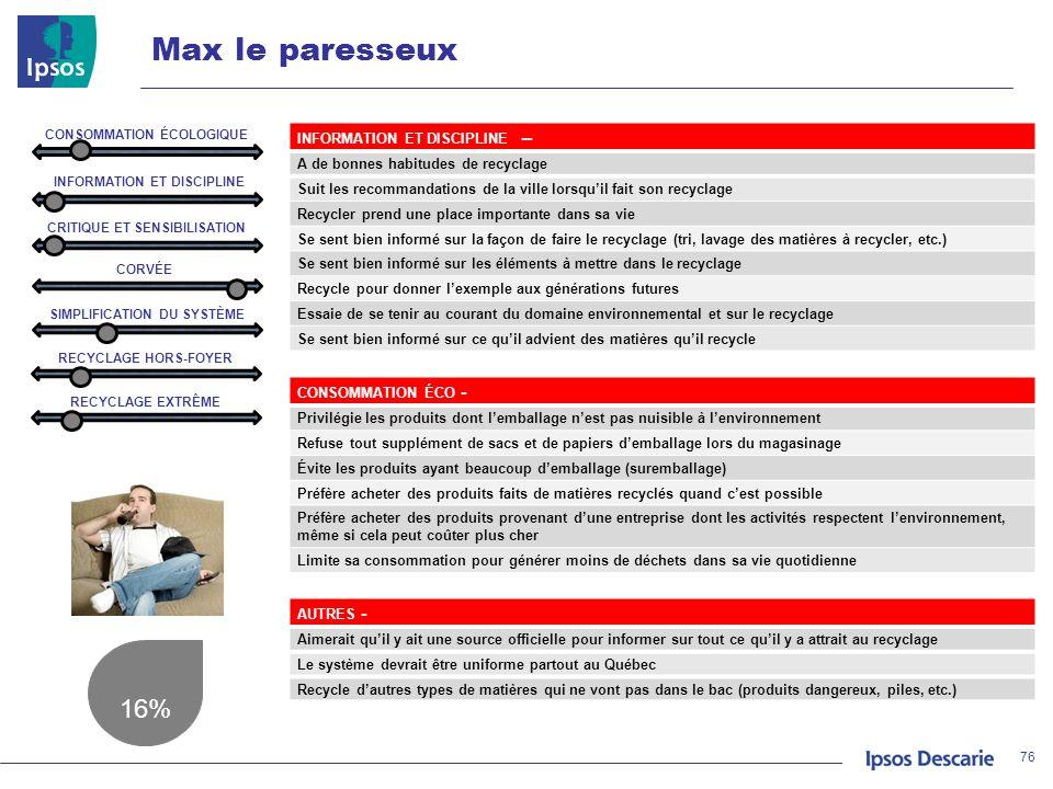 Max le paresseux 16% 76 CONSOMMATION ÉCO - Privilégie les produits dont lemballage nest pas nuisible à lenvironnement Refuse tout supplément de sacs e