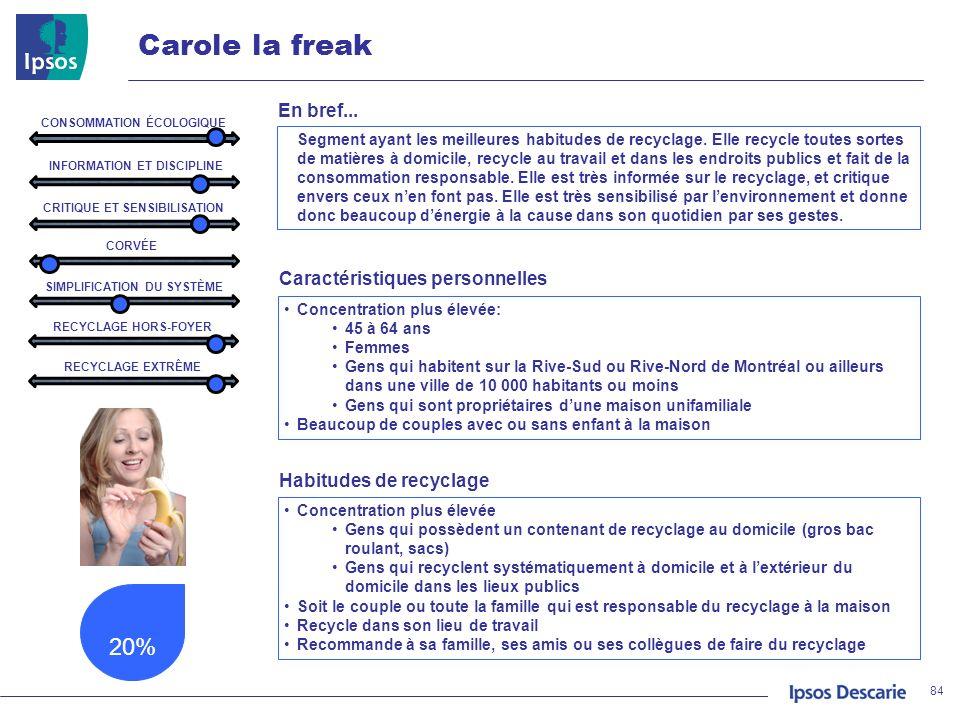 Carole la freak 20% 84 INFORMATION ET DISCIPLINE CRITIQUE ET SENSIBILISATION CORVÉE SIMPLIFICATION DU SYSTÈME RECYCLAGE HORS-FOYER RECYCLAGE EXTRÊME S