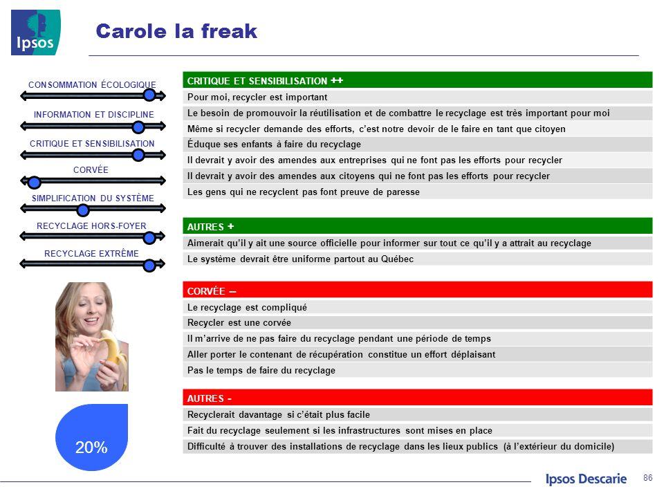 Carole la freak 20% 86 INFORMATION ET DISCIPLINE CRITIQUE ET SENSIBILISATION CORVÉE SIMPLIFICATION DU SYSTÈME RECYCLAGE HORS-FOYER RECYCLAGE EXTRÊME C