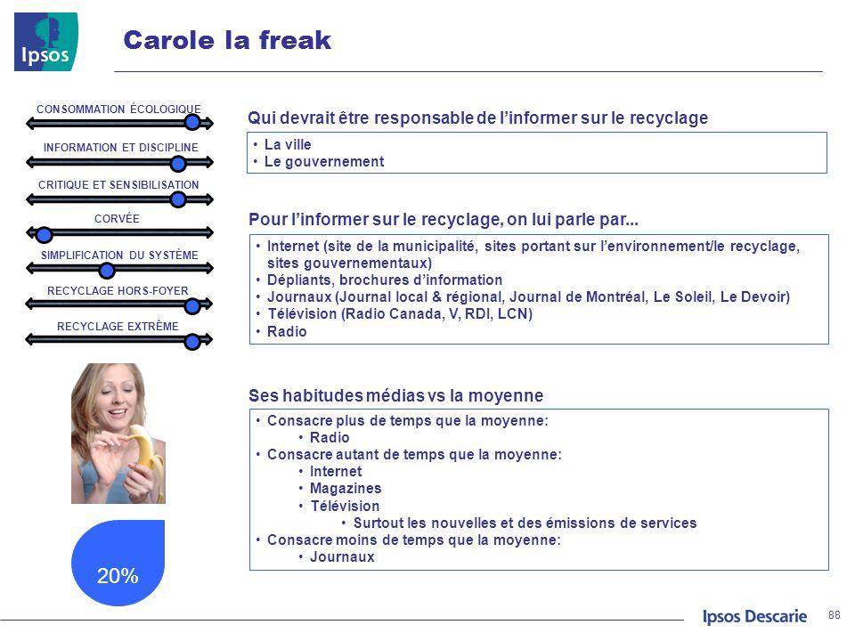 Carole la freak 20% 88 INFORMATION ET DISCIPLINE CRITIQUE ET SENSIBILISATION CORVÉE SIMPLIFICATION DU SYSTÈME RECYCLAGE HORS-FOYER RECYCLAGE EXTRÊME L