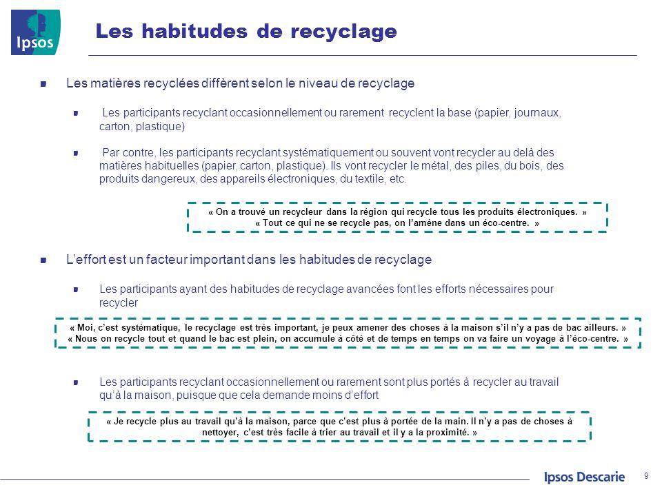 Denis léduqué 25% 70 CRITIQUE ET SENSIBILISATION + Pour moi, recycler est important Même si recycler demande des efforts, cest notre devoir de le faire en tant que citoyen Éduque ses enfants à faire du recyclage Le besoin de promouvoir la réutilisation et de combattre le recyclage est très important pour moi Les gens qui ne recyclent pas font preuve de paresse AUTRES + Le système devrait être uniforme partout au Québec Aimerait quil y ait une source officielle pour informer sur tout ce quil y a attrait au recyclage Recycle dans son lieu de travail Recycle dautres types de matières qui ne vont pas dans le bac (produits dangereux, piles, etc.) INFORMATION ET DISCIPLINE ++ Se sent bien informé sur les éléments à mettre dans le recyclage Se sent bien informé sur la façon de faire le recyclage (tri, lavage des matières à recycler, etc.) Suit les recommandations de la ville lorsquil fait son recyclage A de bonnes habitudes de recyclage Recycle pour donner lexemple aux générations futures Recycler prend une place importante dans sa vie Se sent bien informé sur ce quil advient des matières quil recycle Essaie de se tenir au courant du domaine environnemental et sur le recyclage INFORMATION ET DISCIPLINE CRITIQUE ET SENSIBILISATION CORVÉE SIMPLIFICATION DU SYSTÈME RECYCLAGE HORS-FOYER RECYCLAGE EXTRÊME CONSOMMATION ÉCOLOGIQUE