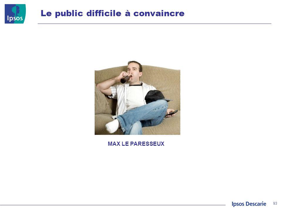 Le public difficile à convaincre 93 MAX LE PARESSEUX