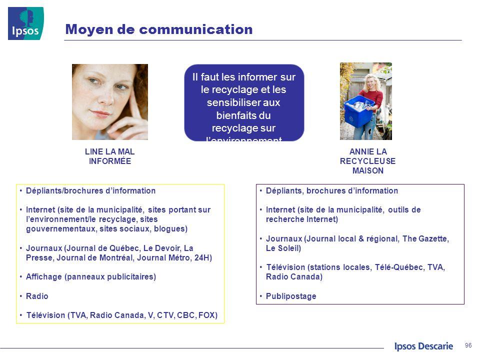 Moyen de communication 96 LINE LA MAL INFORMÉE ANNIE LA RECYCLEUSE MAISON Il faut les informer sur le recyclage et les sensibiliser aux bienfaits du r