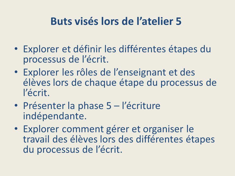 Buts visés lors de latelier 5 Explorer et définir les différentes étapes du processus de lécrit.