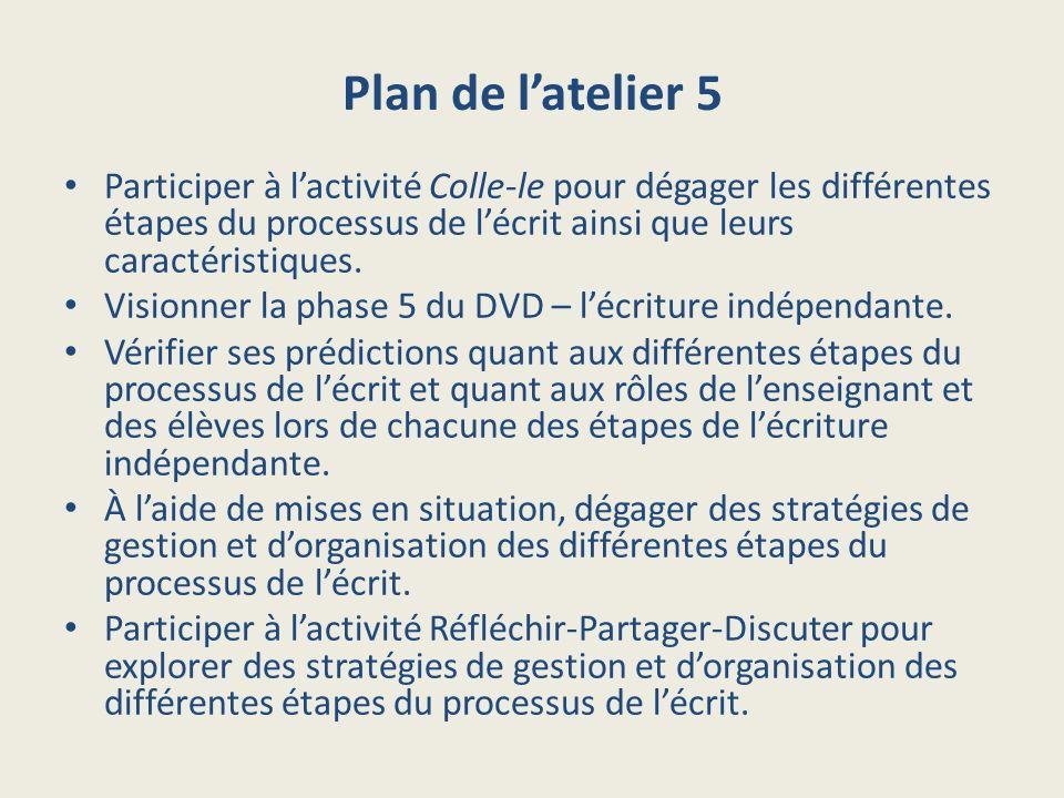 Plan de latelier 5 Participer à lactivité Colle-le pour dégager les différentes étapes du processus de lécrit ainsi que leurs caractéristiques.