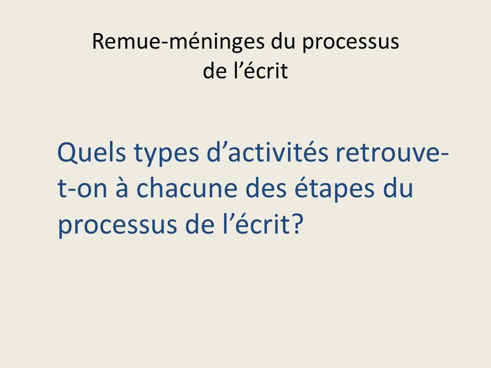 Remue-méninges du processus de lécrit Quels types dactivités retrouve- t-on à chacune des étapes du processus de lécrit