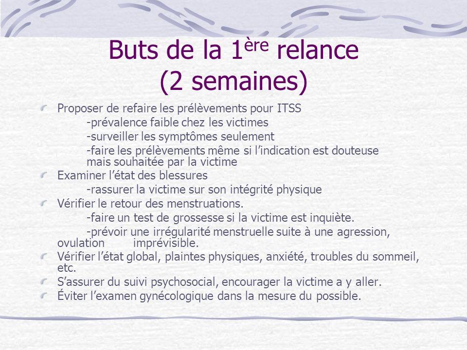 Buts de la 1 ère relance (2 semaines) Proposer de refaire les prélèvements pour ITSS -prévalence faible chez les victimes -surveiller les symptômes se