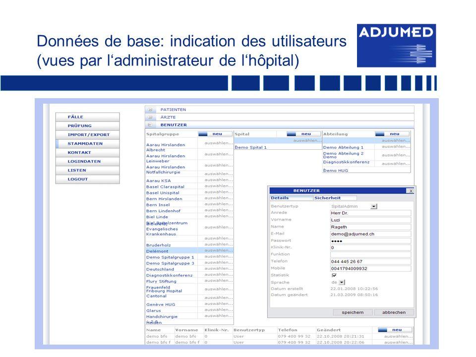 Données de base: indication des utilisateurs (vues par ladministrateur de lhôpital)