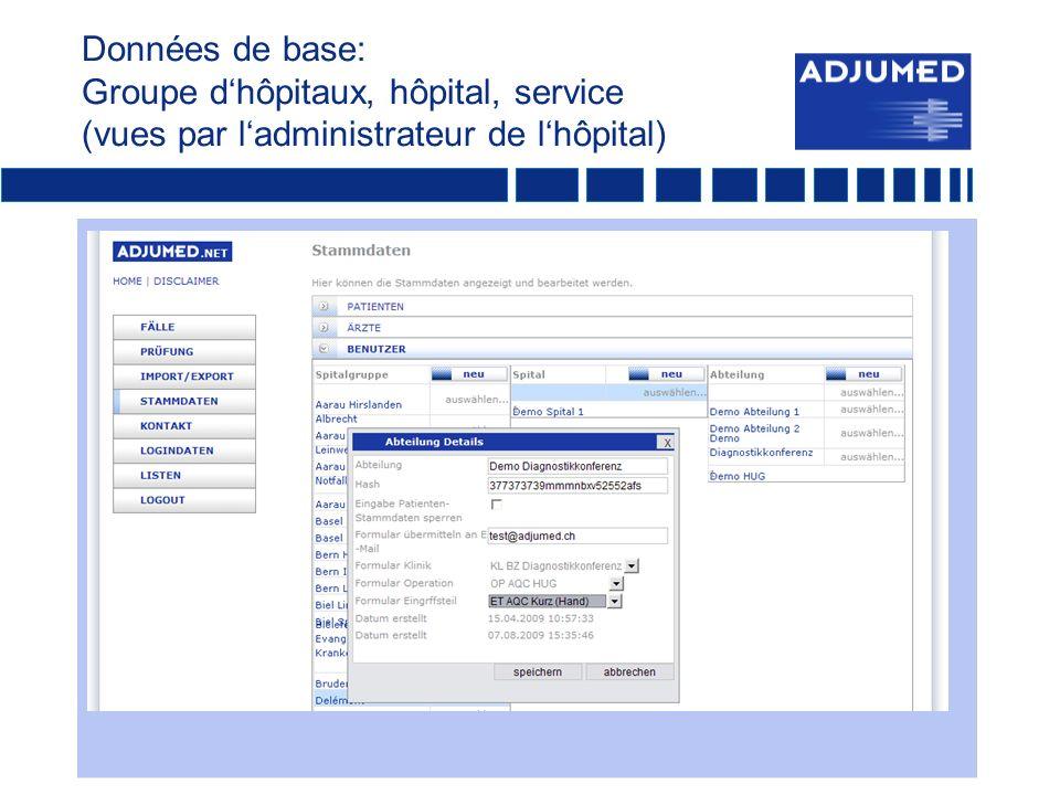 Données de base: Groupe dhôpitaux, hôpital, service (vues par ladministrateur de lhôpital)