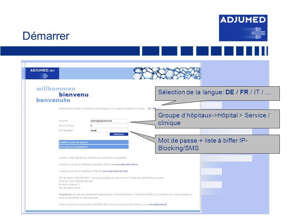 Démarrer Groupe dhôpitaux->Hôpital > Service / clinique Mot de passe + liste à biffer IP- Blocking/SMS Sélection de la langue: DE / FR / IT / …