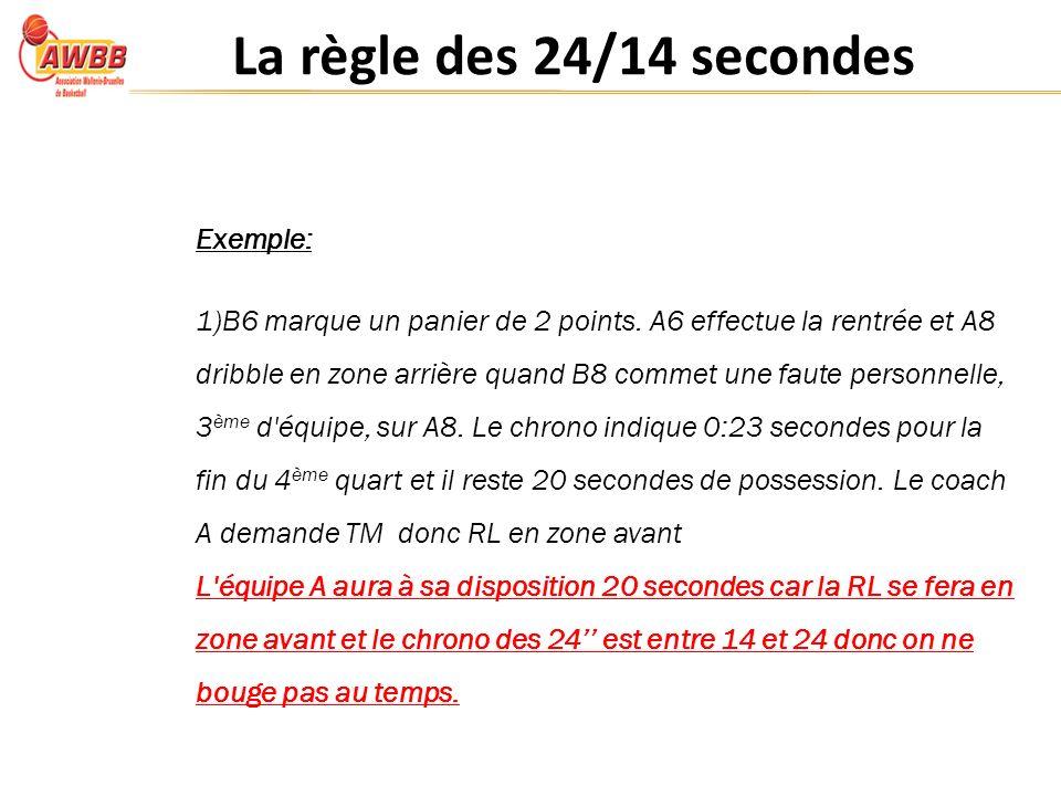 La règle des 24/14 secondes Exemple: 1)B6 marque un panier de 2 points.