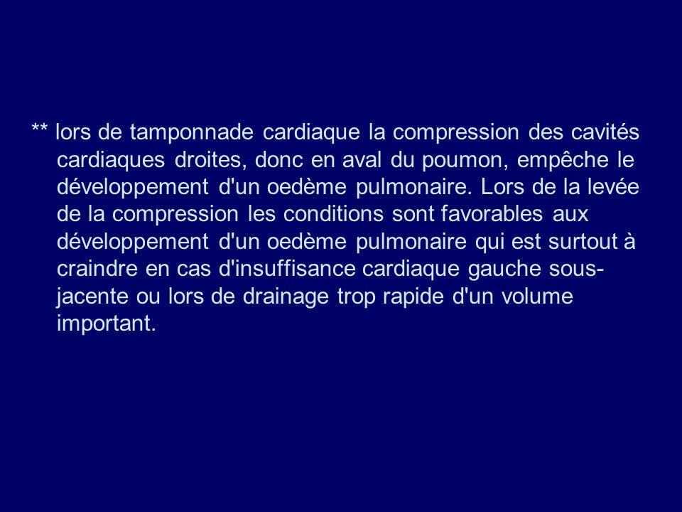 ** lors de tamponnade cardiaque la compression des cavités cardiaques droites, donc en aval du poumon, empêche le développement d'un oedème pulmonaire