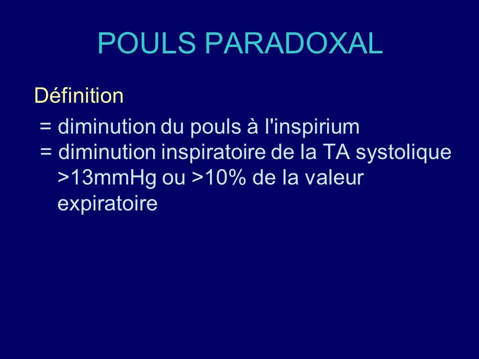 POULS PARADOXAL Définition = diminution du pouls à l'inspirium = diminution inspiratoire de la TA systolique >13mmHg ou >10% de la valeur expiratoire