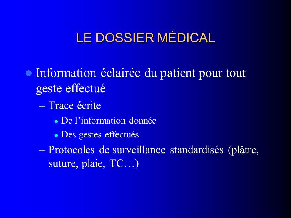 LE DOSSIER MÉDICAL Information éclairée du patient pour tout geste effectué – Trace écrite De linformation donnée Des gestes effectués – Protocoles de