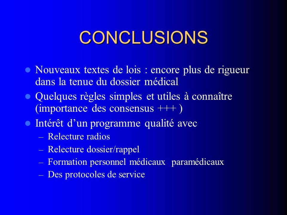 CONCLUSIONS Nouveaux textes de lois : encore plus de rigueur dans la tenue du dossier médical Quelques règles simples et utiles à connaître (importanc