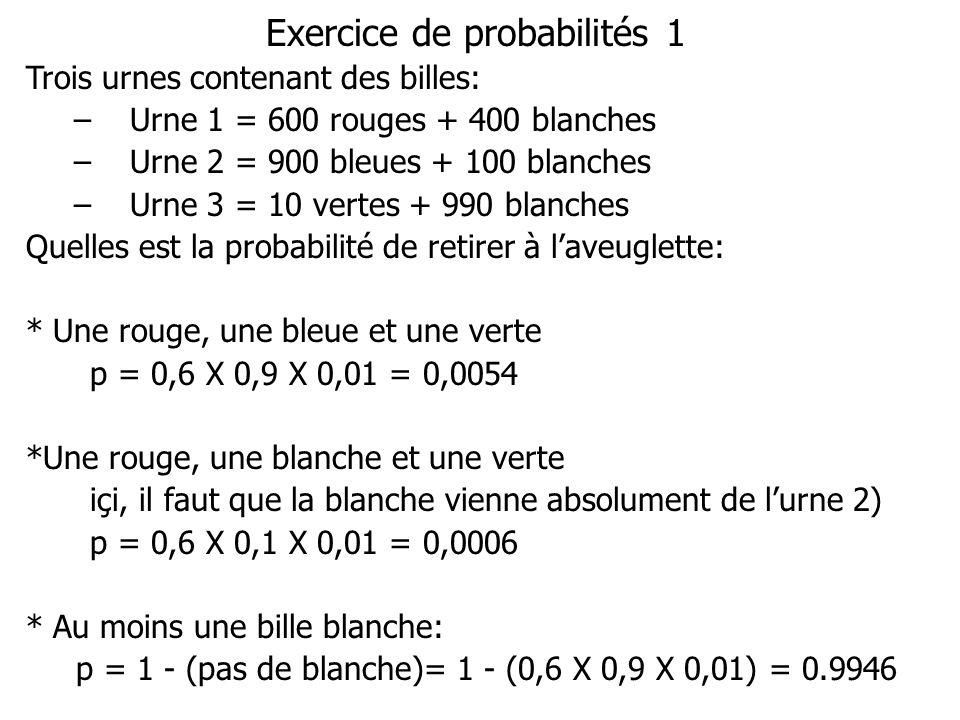 Exercice de probabilités 1 Trois urnes contenant des billes: –Urne 1 = 600 rouges + 400 blanches –Urne 2 = 900 bleues + 100 blanches –Urne 3 = 10 vert