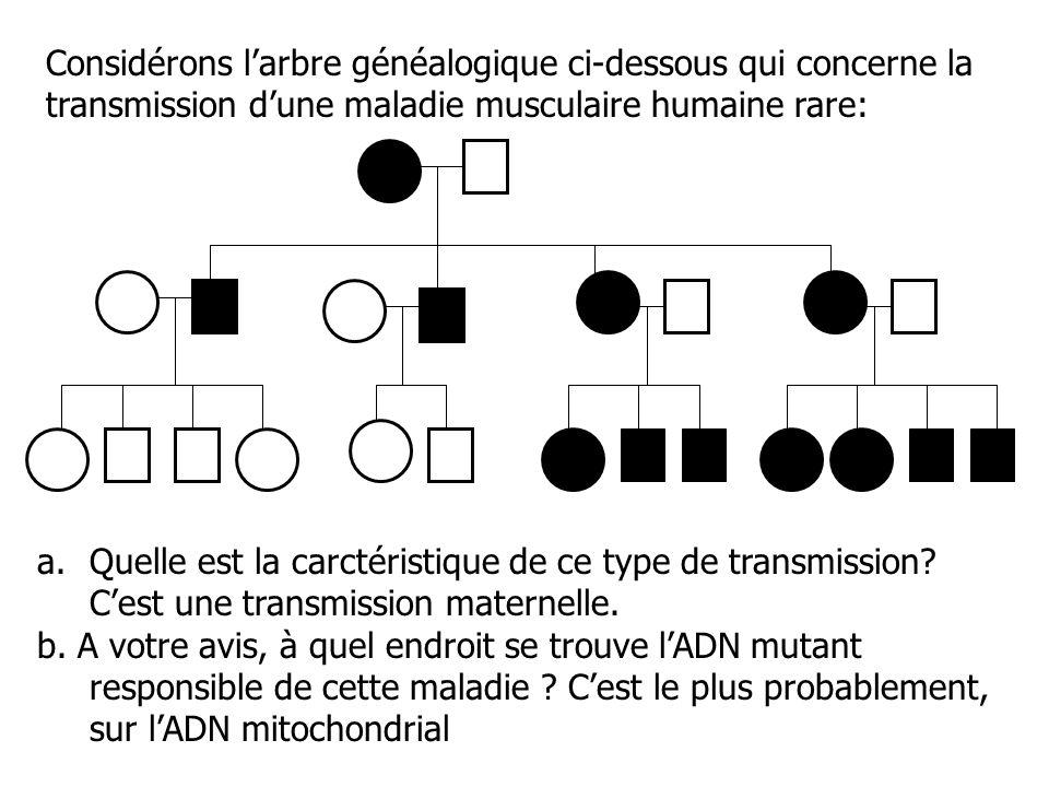 Considérons larbre généalogique ci-dessous qui concerne la transmission dune maladie musculaire humaine rare: a.Quelle est la carctéristique de ce typ