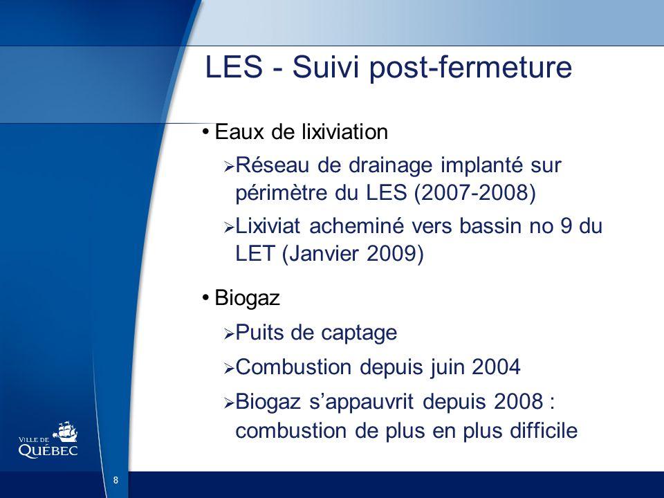 19 Campagnes déchantillonnage hebdomadaires Eaux traitées rejetées à la rivière durant lopération de la station de traitement du lixiviat