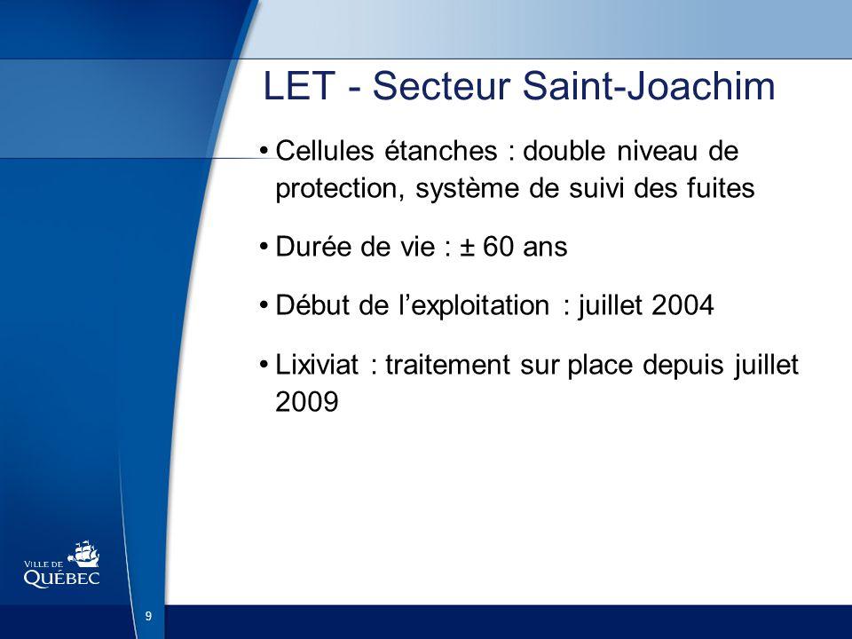 20 Le suivi environnemental indique que: Le LEVQ rencontre les normes La qualité de leau de la rivière Sainte-Anne en aval du LEVQ est similaire à celle en amont