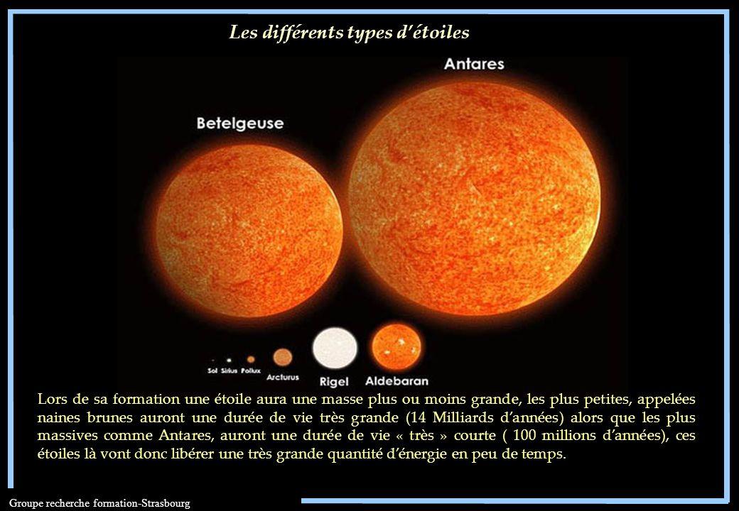 Les différents types détoiles Lors de sa formation une étoile aura une masse plus ou moins grande, les plus petites, appelées naines brunes auront une