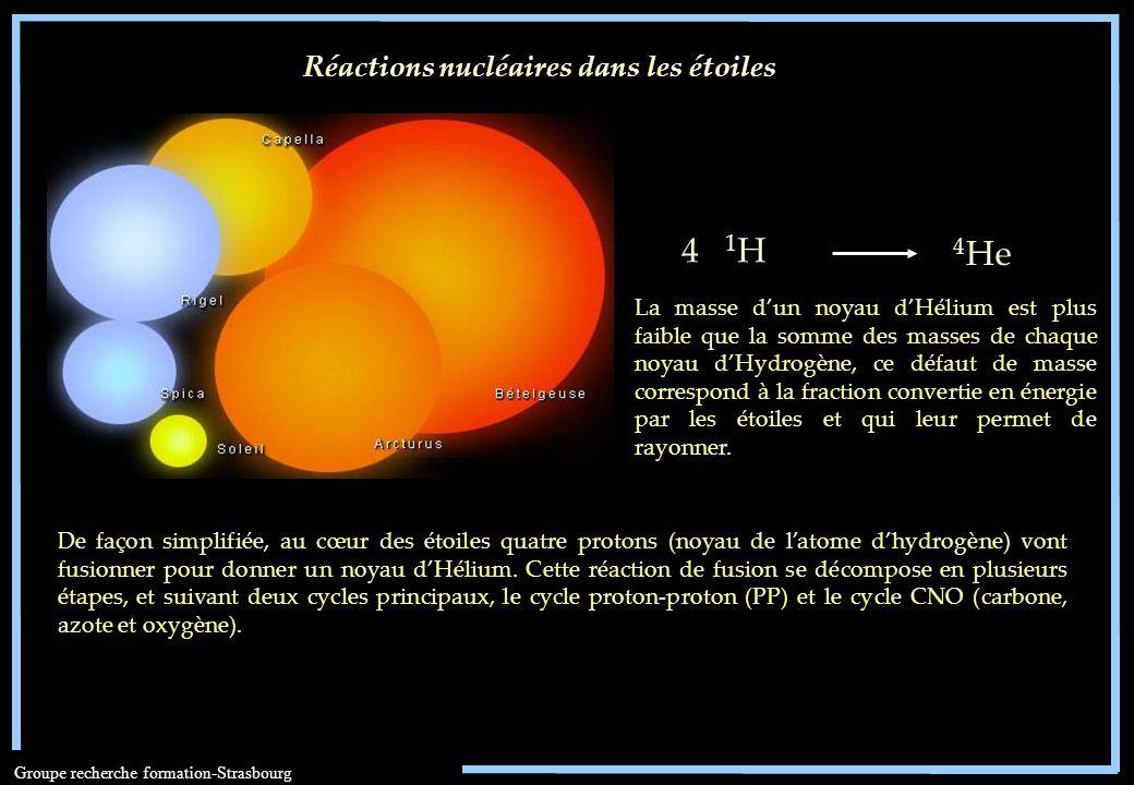 Groupe recherche formation-Strasbourg Réactions nucléaires dans les étoiles De façon simplifiée, au cœur des étoiles quatre protons (noyau de latome d