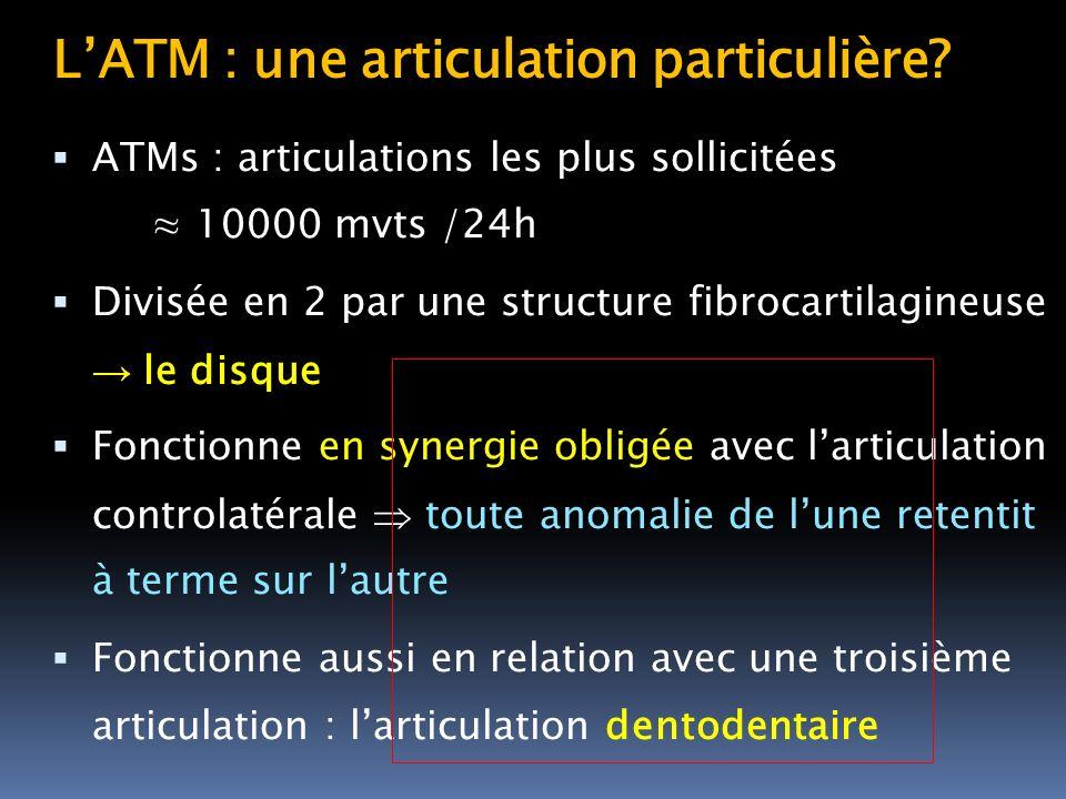 LATM : une articulation particulière? ATMs : articulations les plus sollicitées 10000 mvts /24h Divisée en 2 par une structure fibrocartilagineuse le