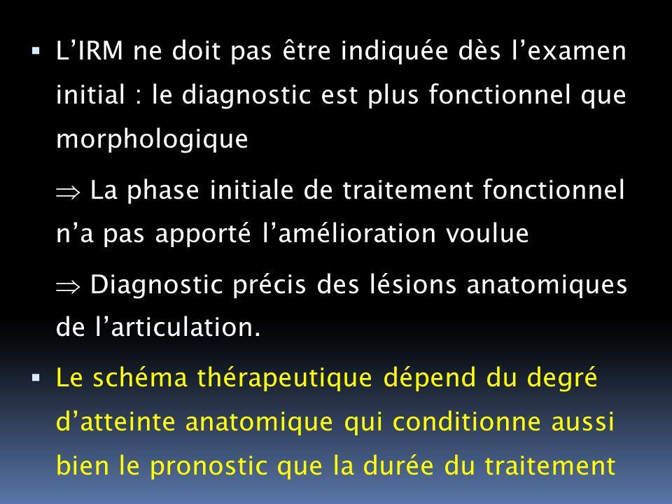 LIRM ne doit pas être indiquée dès lexamen initial : le diagnostic est plus fonctionnel que morphologique La phase initiale de traitement fonctionnel