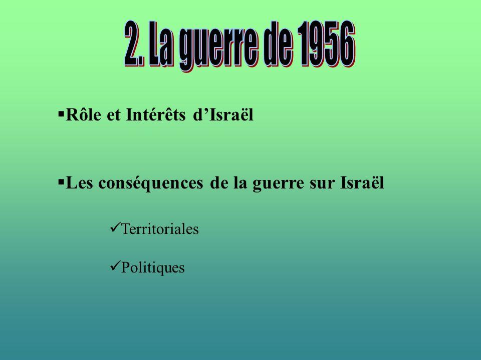 Rôle et Intérêts dIsraël Les conséquences de la guerre sur Israël Territoriales Politiques