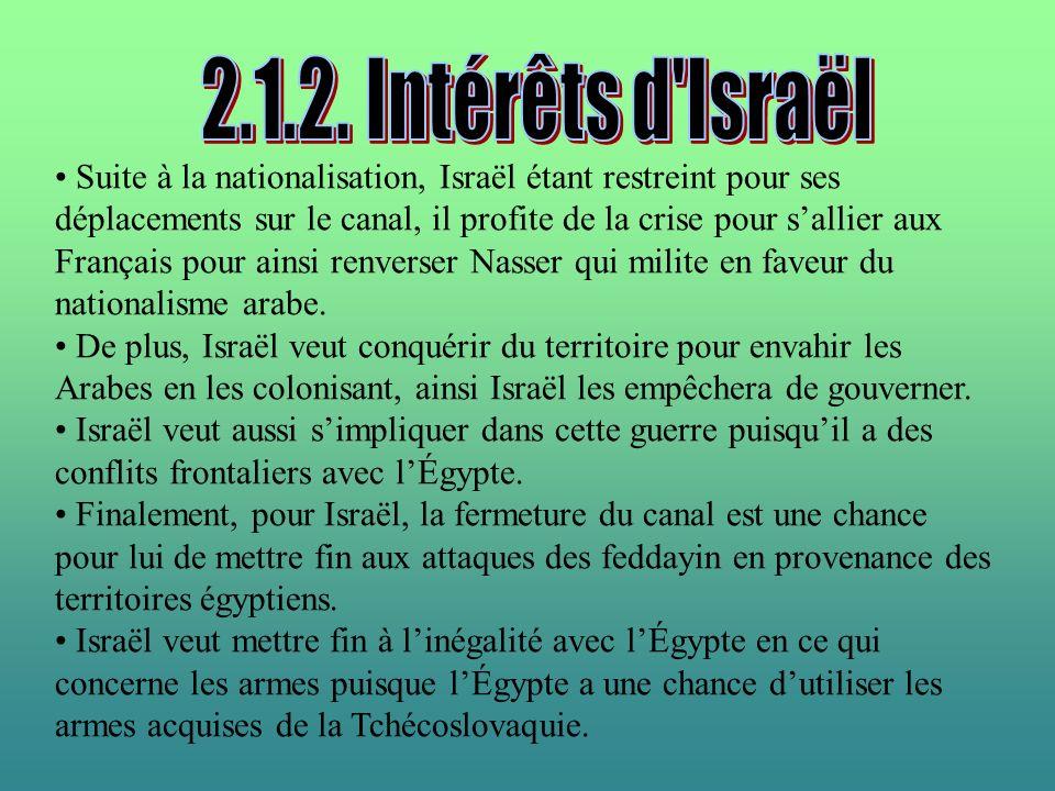 Suite à la nationalisation, Israël étant restreint pour ses déplacements sur le canal, il profite de la crise pour sallier aux Français pour ainsi ren