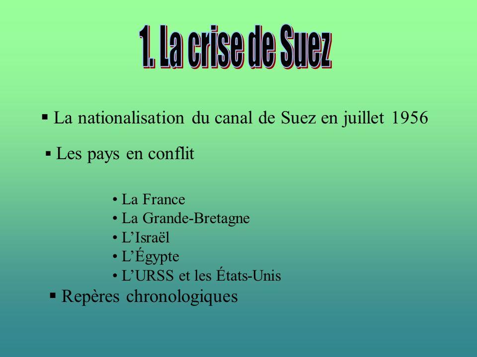 La nationalisation du canal de Suez en juillet 1956 Les pays en conflit La France La Grande-Bretagne LIsraël LÉgypte LURSS et les États-Unis Repères c