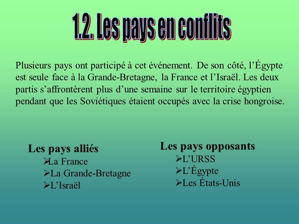 Les pays alliés La France La Grande-Bretagne LIsraël Les pays opposants LURSS LÉgypte Les États-Unis Plusieurs pays ont participé à cet événement. De