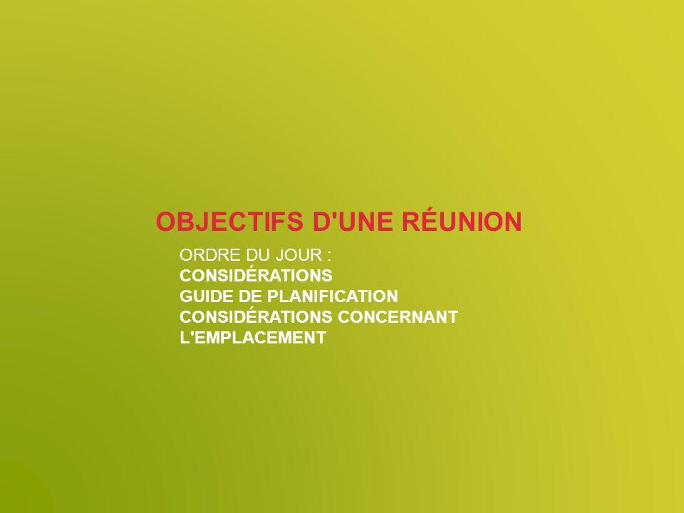 ORDRE DU JOUR : CONSIDÉRATIONS GUIDE DE PLANIFICATION CONSIDÉRATIONS CONCERNANT L EMPLACEMENT OBJECTIFS D UNE RÉUNION