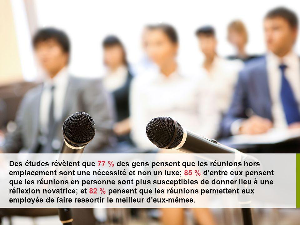 Des études révèlent que 77 % des gens pensent que les réunions hors emplacement sont une nécessité et non un luxe; 85 % d entre eux pensent que les réunions en personne sont plus susceptibles de donner lieu à une réflexion novatrice; et 82 % pensent que les réunions permettent aux employés de faire ressortir le meilleur d eux-mêmes.