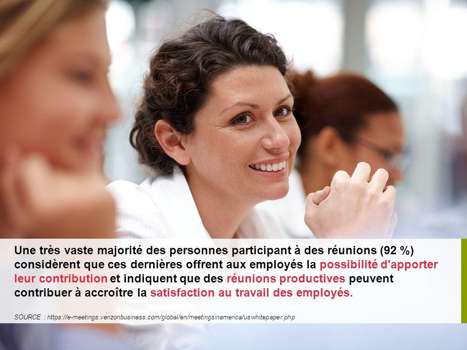 Une très vaste majorité des personnes participant à des réunions (92 %) considèrent que ces dernières offrent aux employés la possibilité d apporter leur contribution et indiquent que des réunions productives peuvent contribuer à accroître la satisfaction au travail des employés.