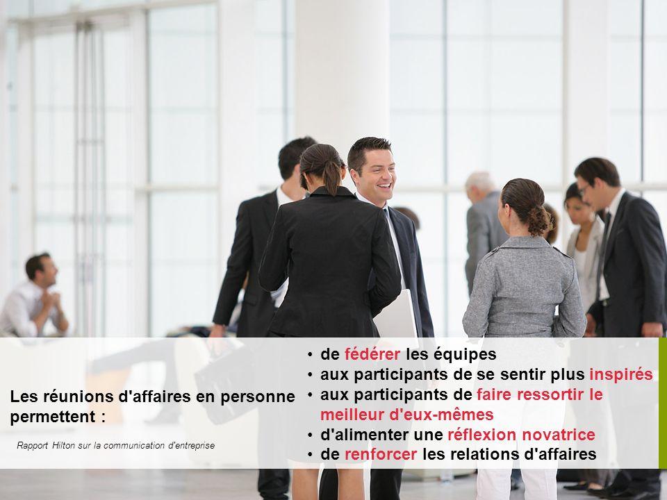 Les réunions d affaires en personne permettent : de fédérer les équipes aux participants de se sentir plus inspirés aux participants de faire ressortir le meilleur d eux-mêmes d alimenter une réflexion novatrice de renforcer les relations d affaires Rapport Hilton sur la communication d entreprise