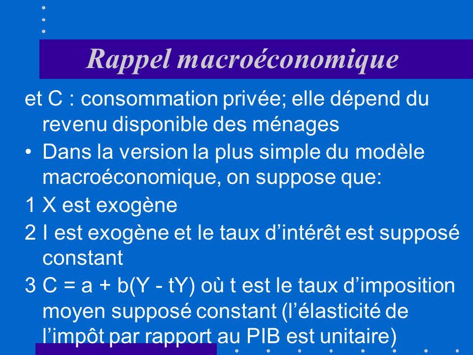 Rappel macroéconomique Condition déquilibre macroéconomique: D g = C + I + G + (X-M) = O g PIB Y où G: demande finale adressée au secteur public; vari