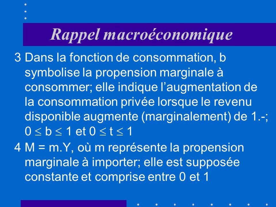 Rappel macroéconomique et C : consommation privée; elle dépend du revenu disponible des ménages Dans la version la plus simple du modèle macroéconomiq