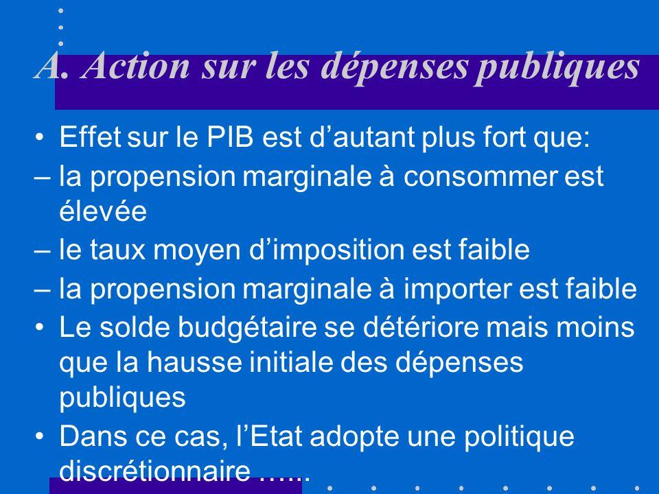 4.2. Instruments de la politique de stabilisation Pour agir sur le PIB déquilibre, lEtat peut, selon les termes de léquation précédente, soit modifier